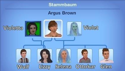 Stammbaum1.jpg